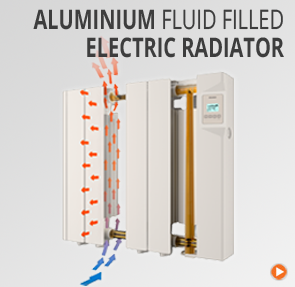 Fluid Filled Electric Radiator
